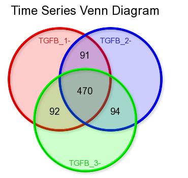 13 Analysing Time Series R2 Tutorials 313 Documentation